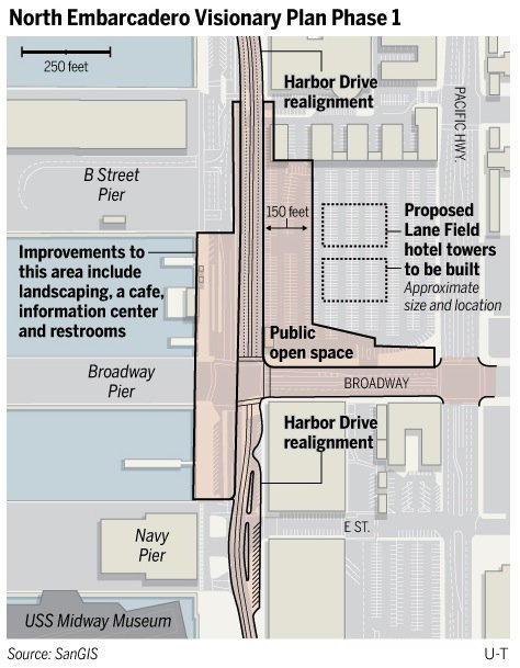 More Park Space at the Embarcadero in Downtown San Diego - Lane Field Hotel Park Approved