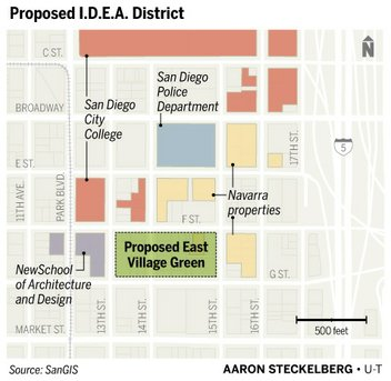 The I.D.E.A District – New District in the East Village in Downtown San Diego Proposed
