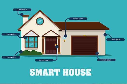 House Smart Tech Gadgets in San Diego